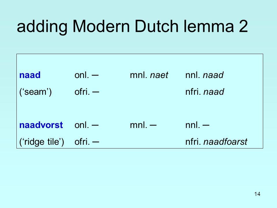 14 naadonl. ─mnl. naetnnl. naad ('seam')ofri. ─nfri. naad naadvorstonl. ─mnl. ─nnl. ─ ('ridge tile')ofri. ─nfri. naadfoarst adding Modern Dutch lemma