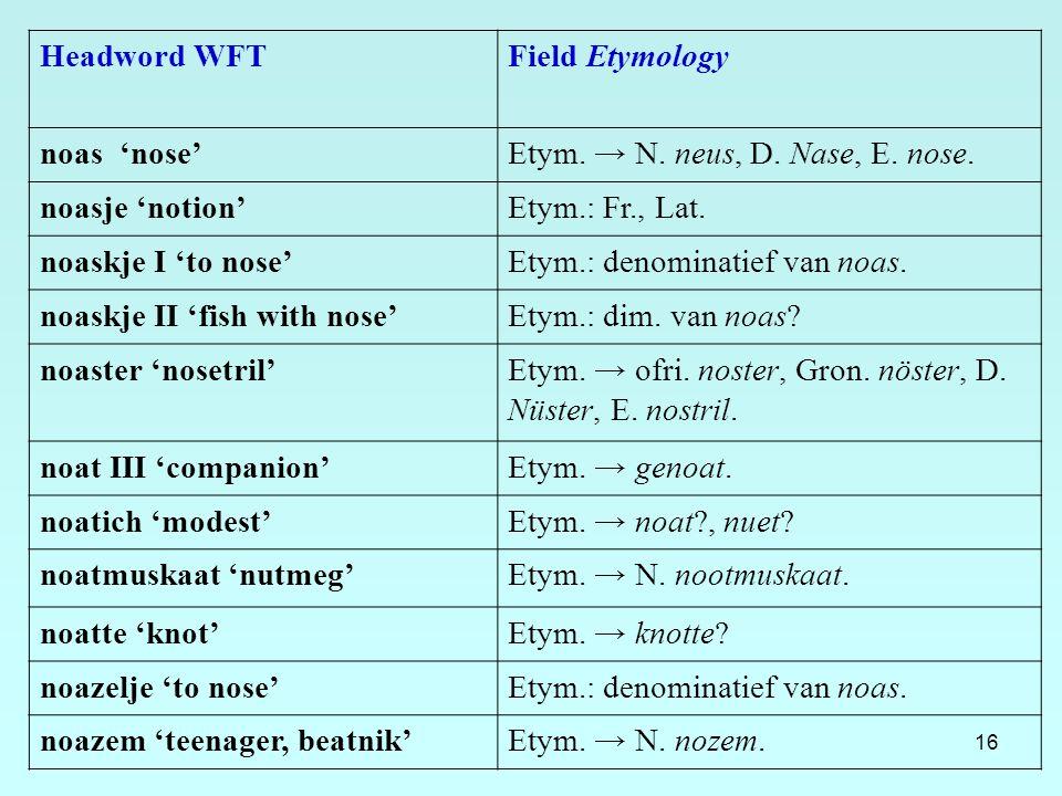 16 Headword WFTField Etymology noas 'nose'Etym. → N. neus, D. Nase, E. nose. noasje 'notion'Etym.: Fr., Lat. noaskje I 'to nose'Etym.: denominatief va