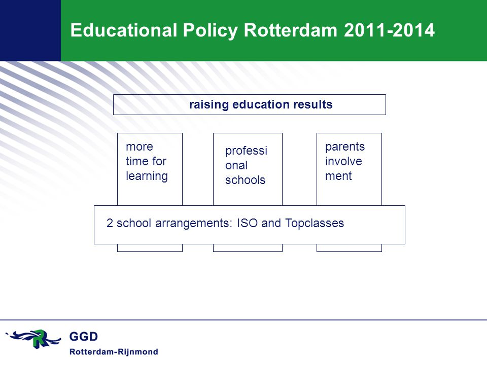 Educational Policy Rotterdam 2011-2014 raising education results more time for learning professi onal schools parents involve ment 2 school arrangements: ISO and Topclasses