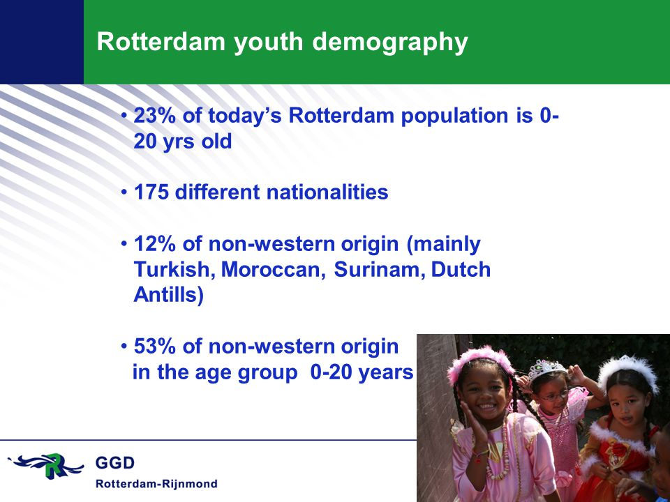 Rotterdam youth demography 23% of today's Rotterdam population is 0- 20 yrs old 175 different nationalities 12% of non-western origin (mainly Turkish, Moroccan, Surinam, Dutch Antills) 53% of non-western origin in the age group 0-20 years
