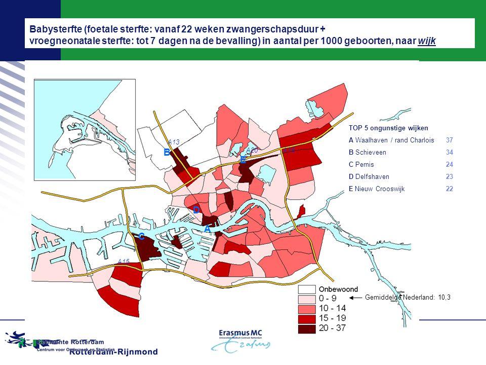B C D E A TOP 5 ongunstige wijken A Waalhaven / rand Charlois37 B Schieveen34 C Pernis24 D Delfshaven23 E Nieuw Crooswijk22 Gemiddelde Nederland: 10,3