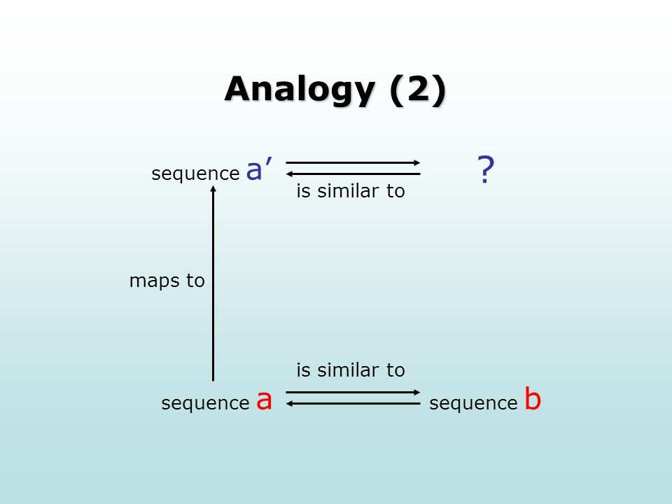 Analogy (2) sequence a sequence b sequence a' is similar to maps to