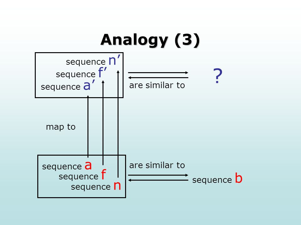Analogy (3) sequence n sequence b .