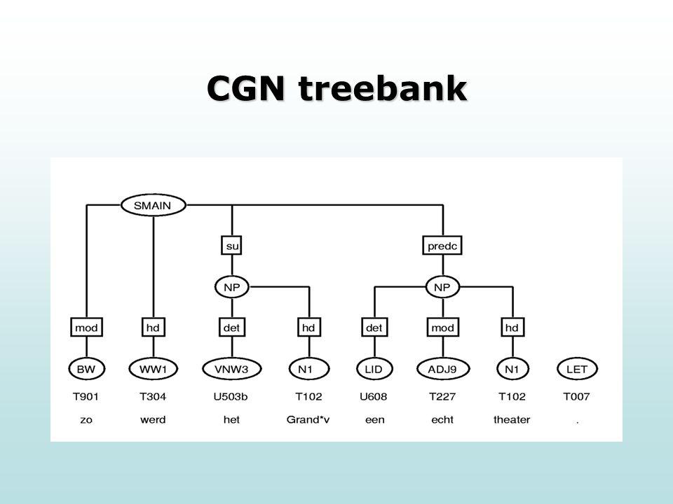 CGN treebank