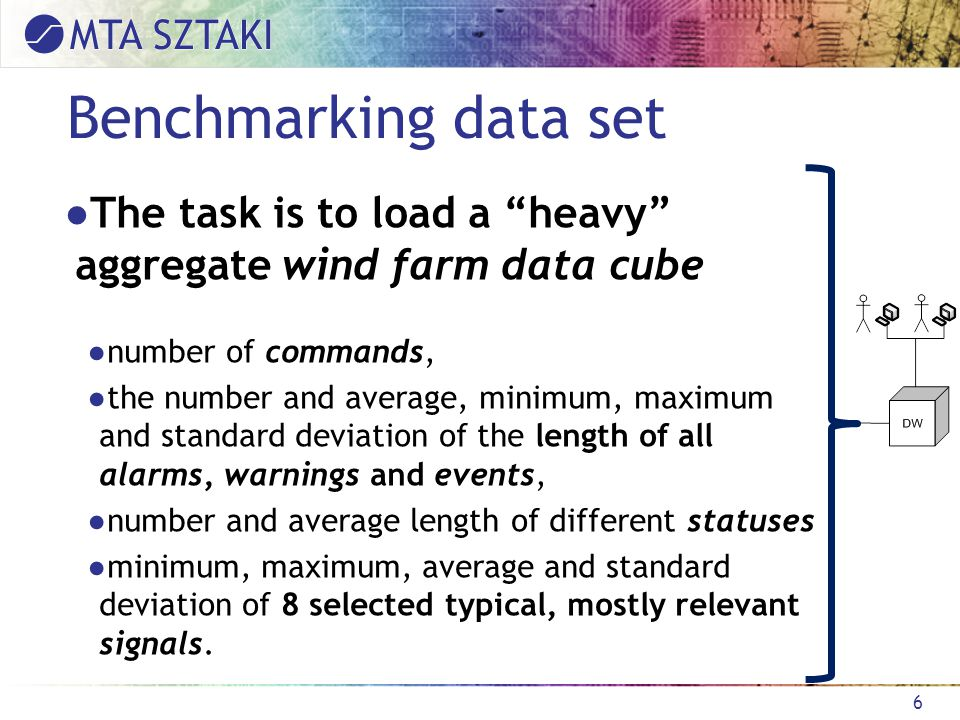 Benchmarking data set ●The task is to load a heavy aggregate wind farm data cube ●number of commands, ●the number and average, minimum, maximum and standard deviation of the length of all alarms, warnings and events, ●number and average length of different statuses ●minimum, maximum, average and standard deviation of 8 selected typical, mostly relevant signals.