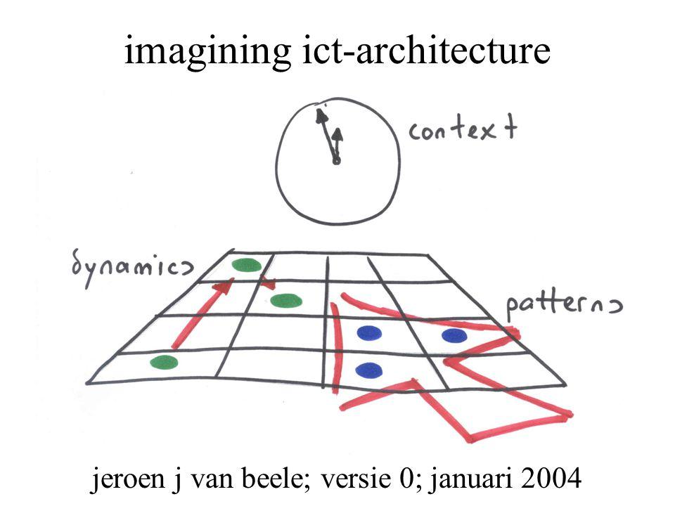 imagining ict-architecture jeroen j van beele; versie 0; januari 2004