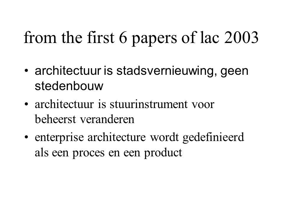 from the first 6 papers of lac 2003 architectuur is stadsvernieuwing, geen stedenbouw architectuur is stuurinstrument voor beheerst veranderen enterprise architecture wordt gedefinieerd als een proces en een product