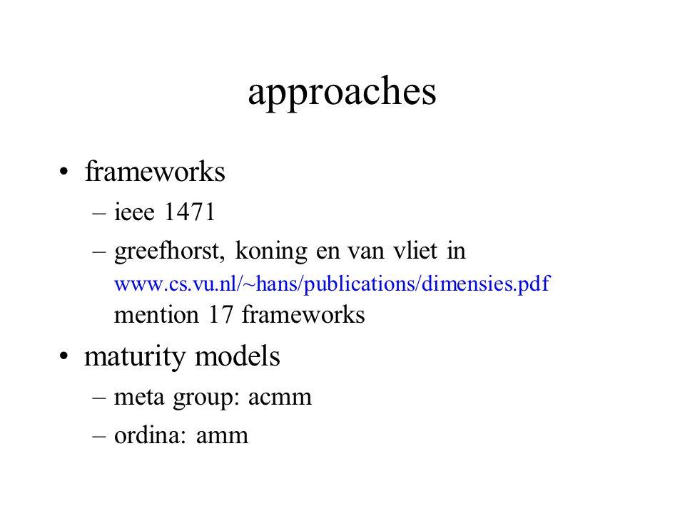 approaches frameworks –ieee 1471 –greefhorst, koning en van vliet in www.cs.vu.nl/~hans/publications/dimensies.pdf mention 17 frameworks maturity models –meta group: acmm –ordina: amm