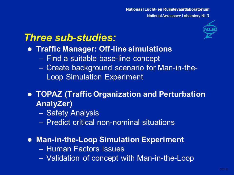 Nationaal Lucht- en Ruimtevaartlaboratorium National Aerospace Laboratory NLR CXXX-8A Three sub-studies: l Traffic Manager: Off-line simulations –Find