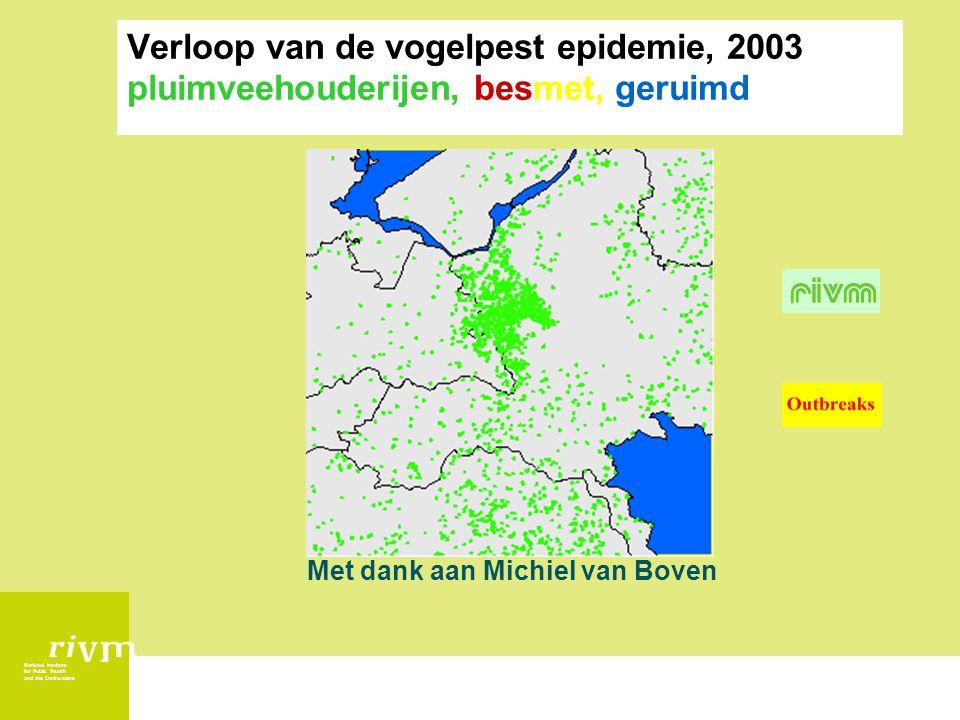 National Institute for Public Health and the Environment Verloop van de vogelpest epidemie, 2003 pluimveehouderijen, besmet, geruimd Met dank aan Mich