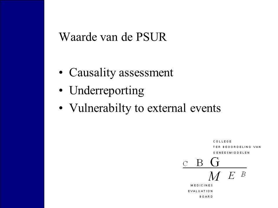 Waarde van de PSUR Causality assessment Underreporting Vulnerabilty to external events