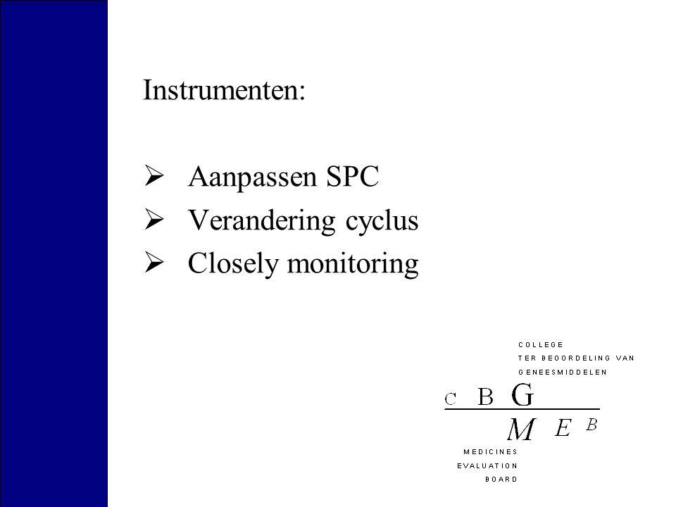 Instrumenten:  Aanpassen SPC  Verandering cyclus  Closely monitoring
