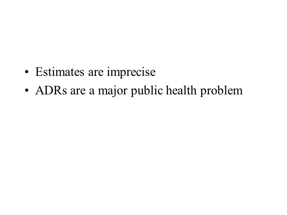 Estimates are imprecise ADRs are a major public health problem