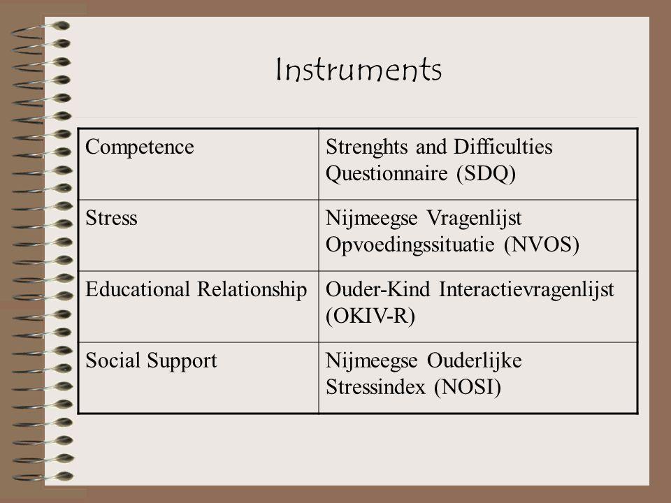 Instruments CompetenceStrenghts and Difficulties Questionnaire (SDQ) StressNijmeegse Vragenlijst Opvoedingssituatie (NVOS) Educational RelationshipOuder-Kind Interactievragenlijst (OKIV-R) Social SupportNijmeegse Ouderlijke Stressindex (NOSI)