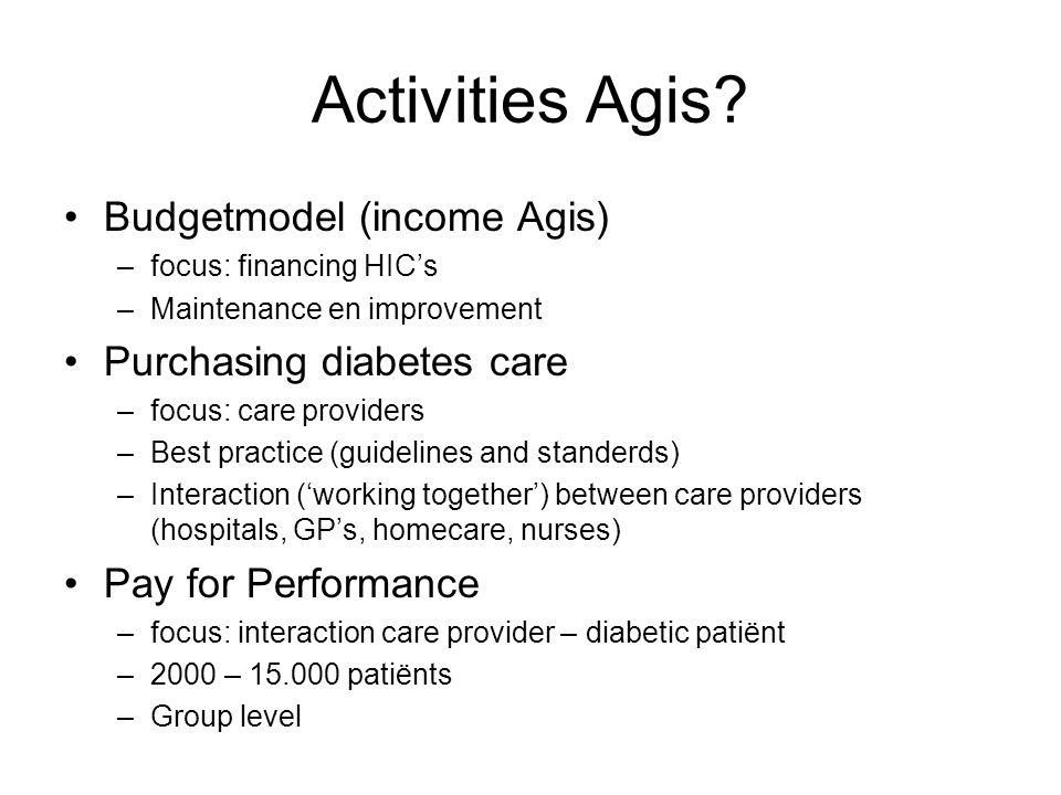 Activities Agis? Budgetmodel (income Agis) –focus: financing HIC's –Maintenance en improvement Purchasing diabetes care –focus: care providers –Best p