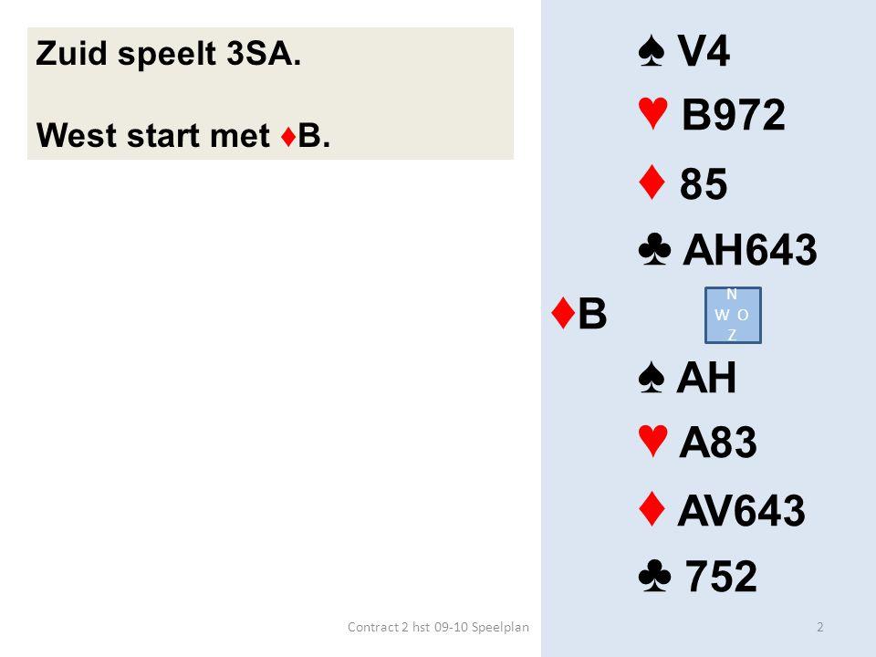 ♠ B64 ♥ H4 ♦ A7542 ♣ HV7 ♦ H ♠ HV109753 ♥ A8 ♦ 83 ♣ A6 Zuid speelt 6♠.