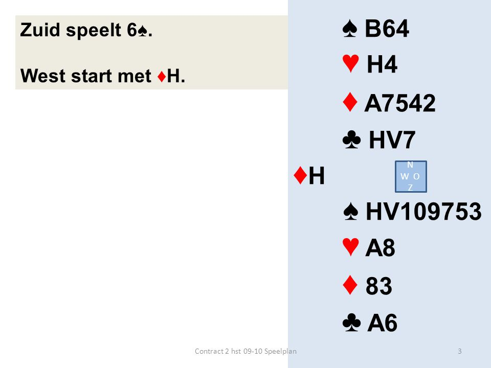 ♠ B64 ♥ H4 ♦ A7542 ♣ HV7 ♦ H ♠ HV109753 ♥ A8 ♦ 83 ♣ A6 Zuid speelt 6♠. West start met ♦H. N W O Z 3Contract 2 hst 09-10 Speelplan