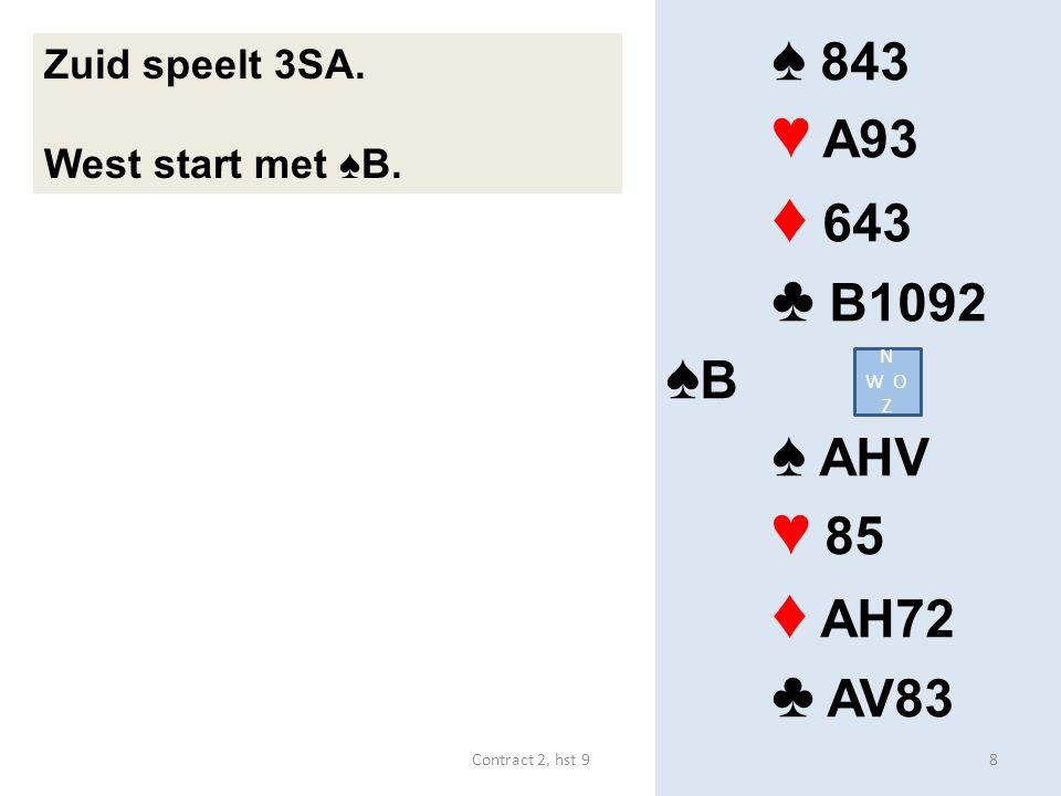♠ 843 ♥ A93 ♦ 643 ♣ B1092 ♠ B ♠ AHV ♥ 85 ♦ AH72 ♣ AV83 Zuid speelt 3SA. West start met ♠B. N W O Z 8Contract 2, hst 9