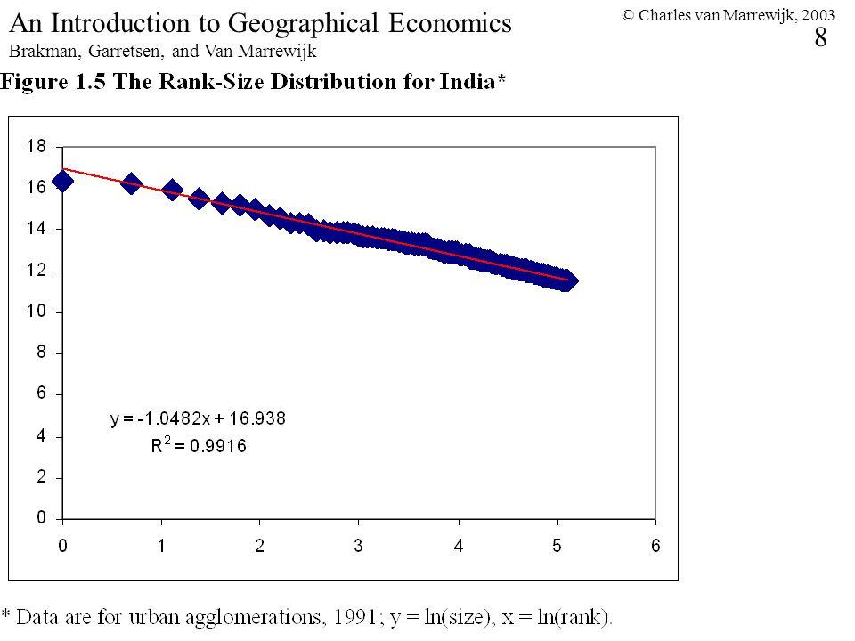 © Charles van Marrewijk, 2003 8 An Introduction to Geographical Economics Brakman, Garretsen, and Van Marrewijk