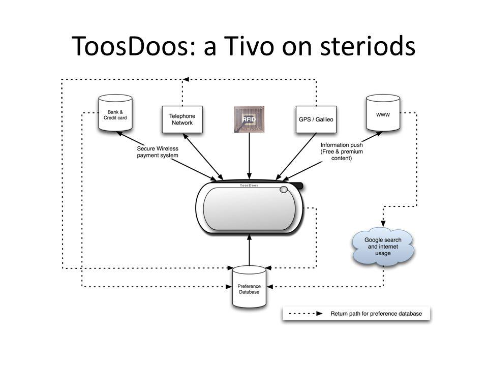 The ToosDoos metaphor