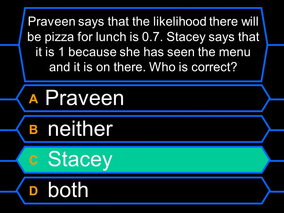 Praveen says that the likelihood there will be pizza for lunch is 0.7. Stacey says that it is 1 because she has seen the menu and it is on there. Who