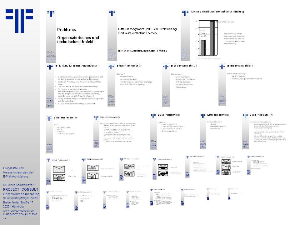 15 Grundsätze und Herausforderungen der E-Mail-Archivierung Dr.