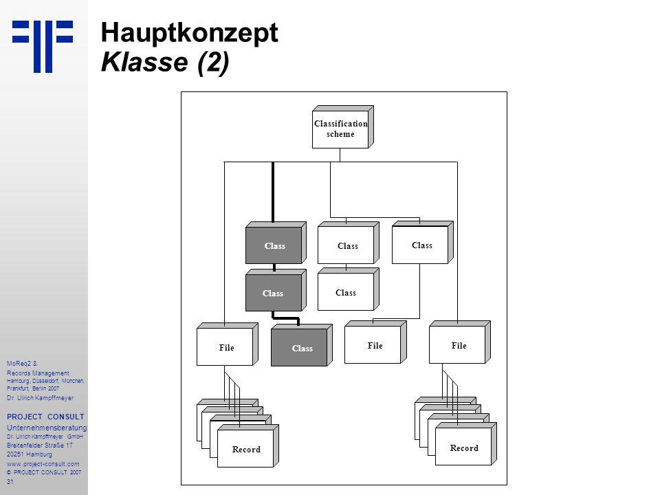 31 MoReq2 & Records Management Hamburg, Düsseldorf, München, Frankfurt, Berlin 2007 Dr.