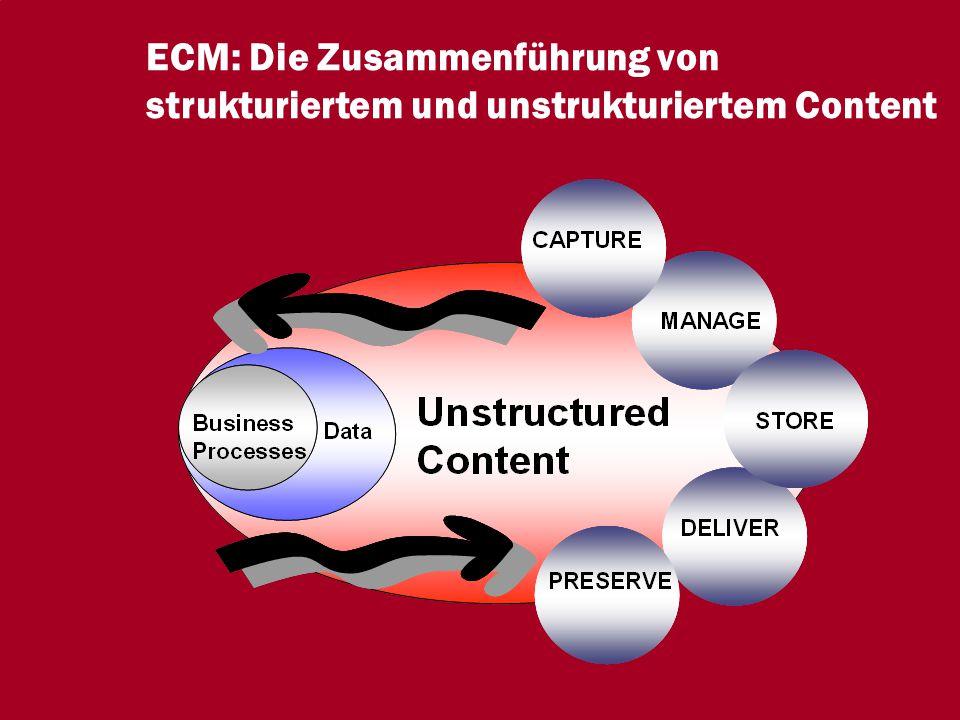10 CIO Dialog ECM-Schlüsseltechnologie für globale Serviceorientierung Dr.