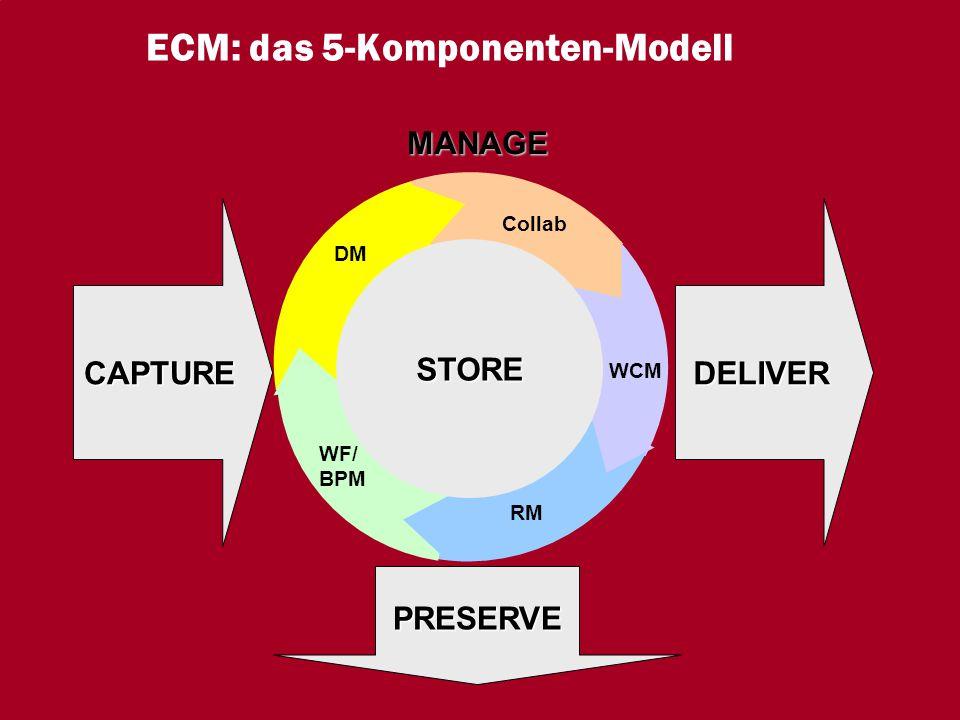 11 CIO Dialog ECM-Schlüsseltechnologie für globale Serviceorientierung Dr.