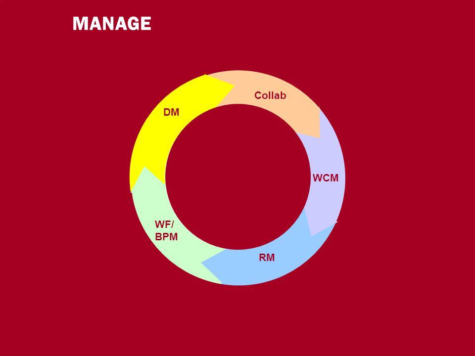 13 CIO Dialog ECM-Schlüsseltechnologie für globale Serviceorientierung Dr.