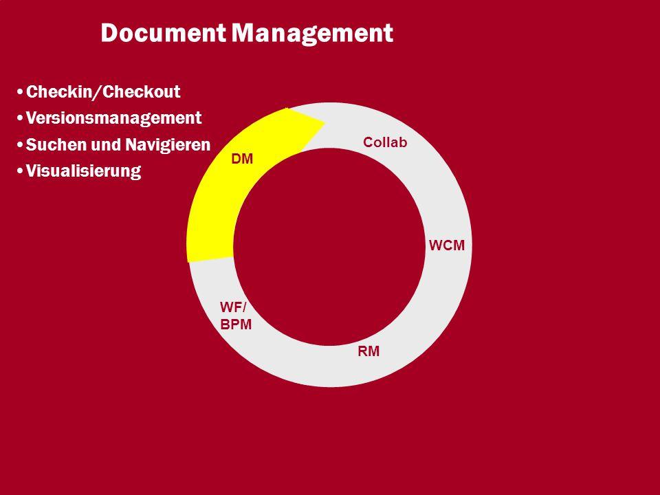 14 CIO Dialog ECM-Schlüsseltechnologie für globale Serviceorientierung Dr.