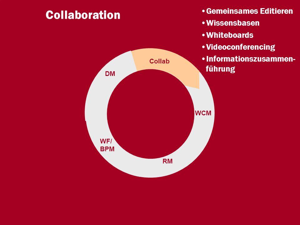 15 CIO Dialog ECM-Schlüsseltechnologie für globale Serviceorientierung Dr.