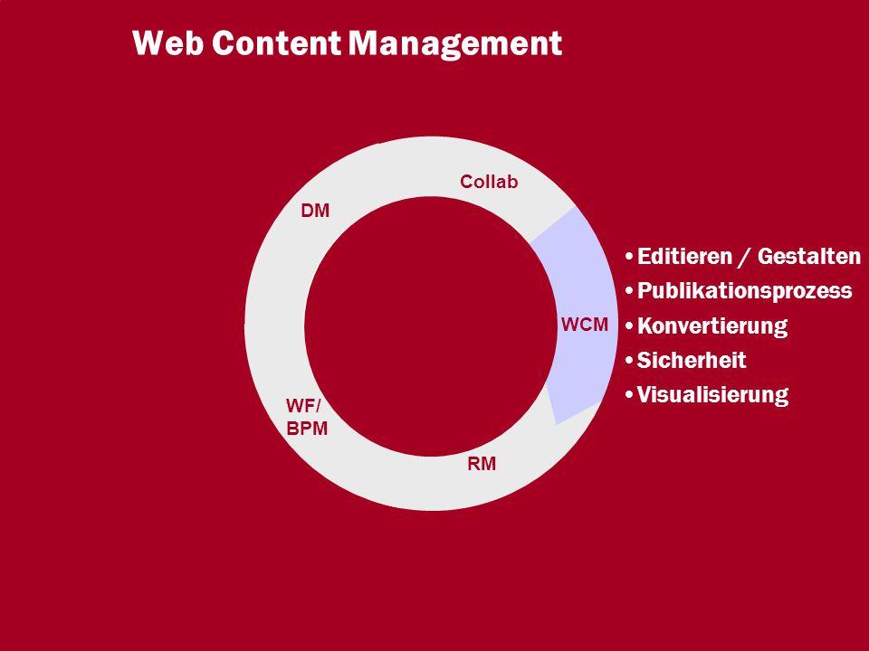 16 CIO Dialog ECM-Schlüsseltechnologie für globale Serviceorientierung Dr.