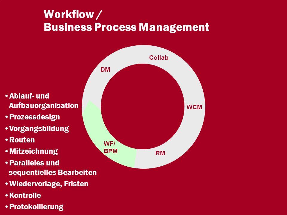 18 CIO Dialog ECM-Schlüsseltechnologie für globale Serviceorientierung Dr.