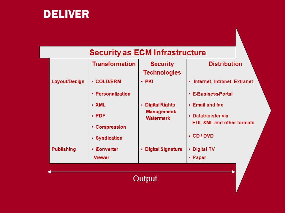 21 CIO Dialog ECM-Schlüsseltechnologie für globale Serviceorientierung Dr.