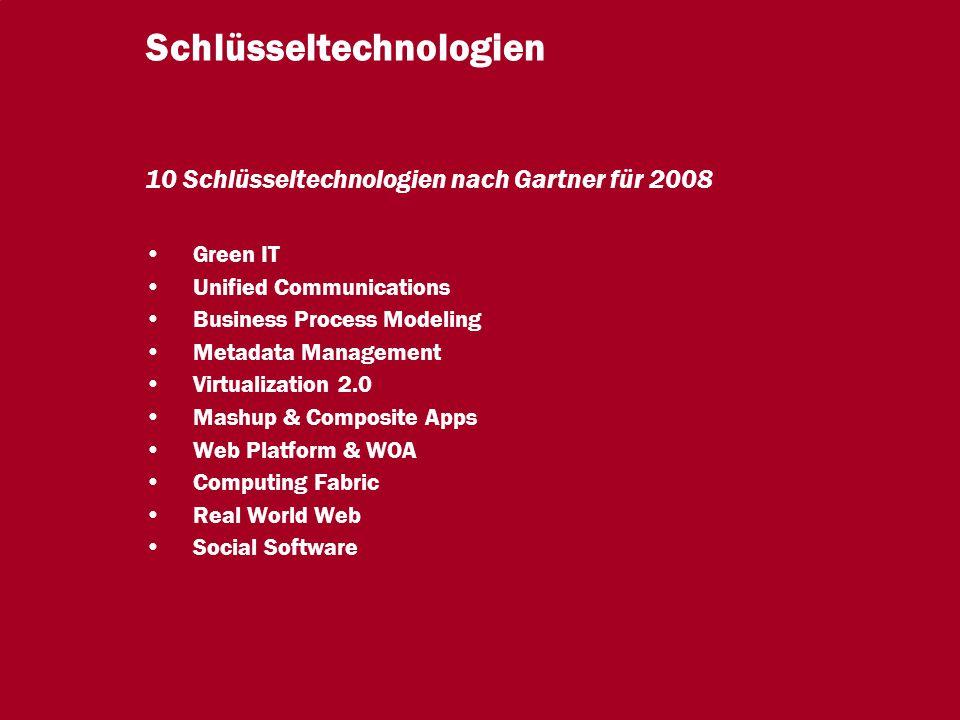 27 CIO Dialog ECM-Schlüsseltechnologie für globale Serviceorientierung Dr.