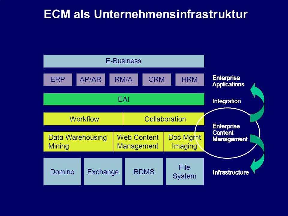 30 CIO Dialog ECM-Schlüsseltechnologie für globale Serviceorientierung Dr.
