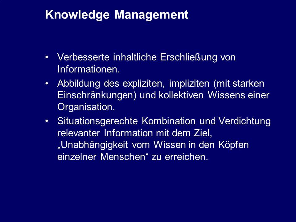 15 Renaissance des Wissensmanagement Dr.