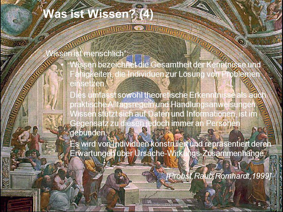 25 Renaissance des Wissensmanagement Dr.