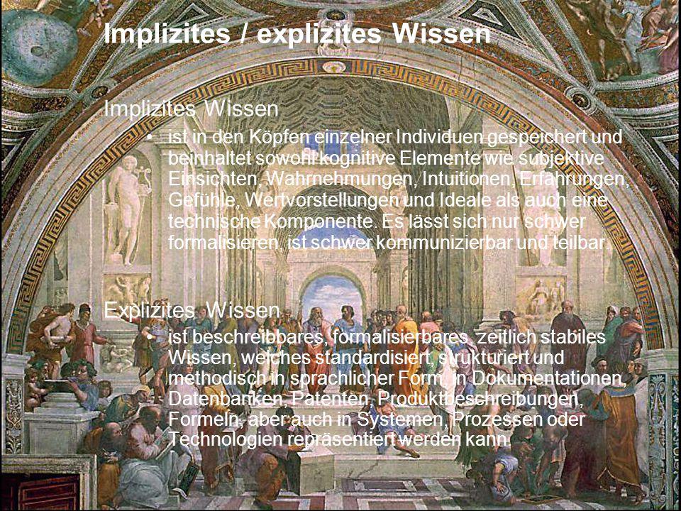 31 Renaissance des Wissensmanagement Dr.