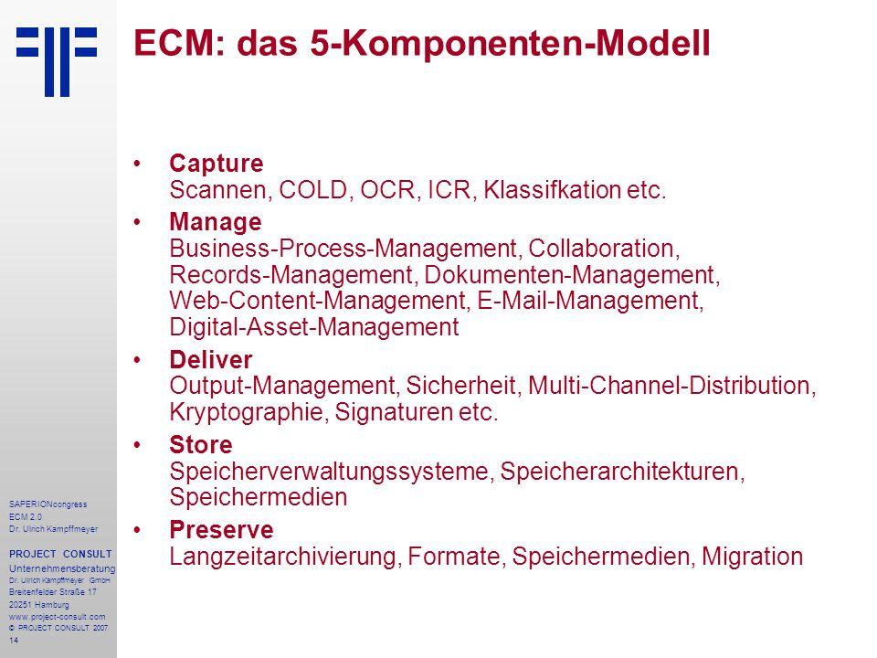14 SAPERIONcongress ECM 2.0 Dr.Ulrich Kampffmeyer PROJECT CONSULT Unternehmensberatung Dr.