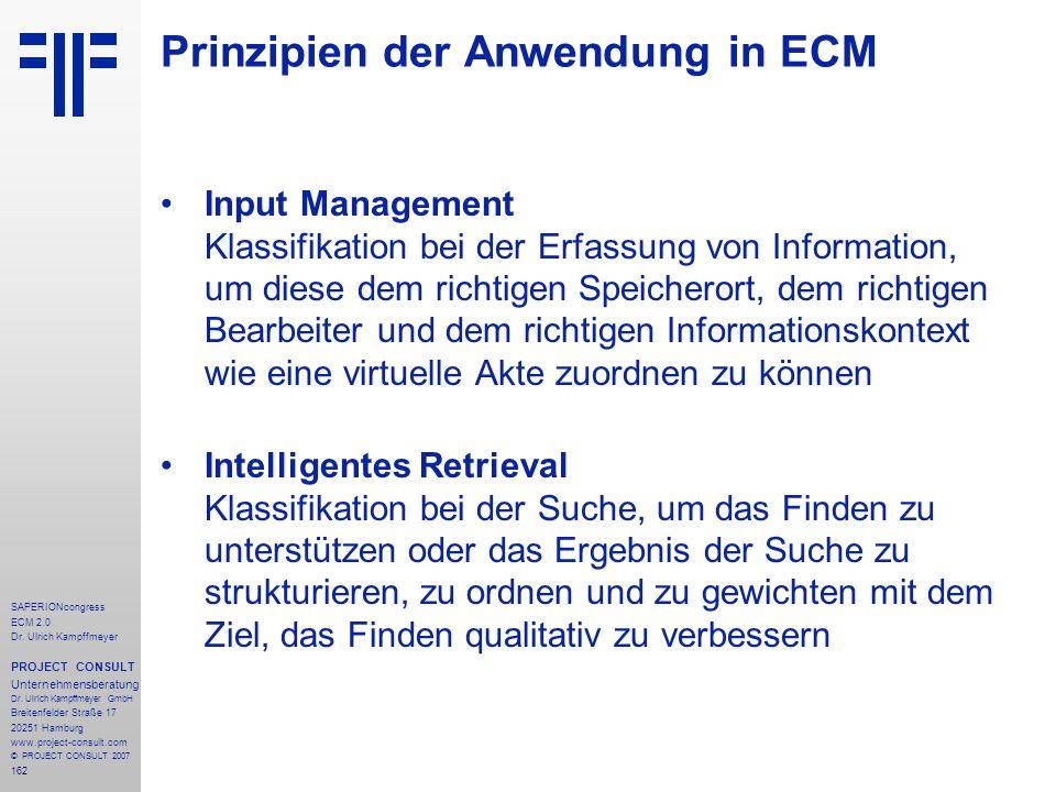 162 SAPERIONcongress ECM 2.0 Dr.Ulrich Kampffmeyer PROJECT CONSULT Unternehmensberatung Dr.