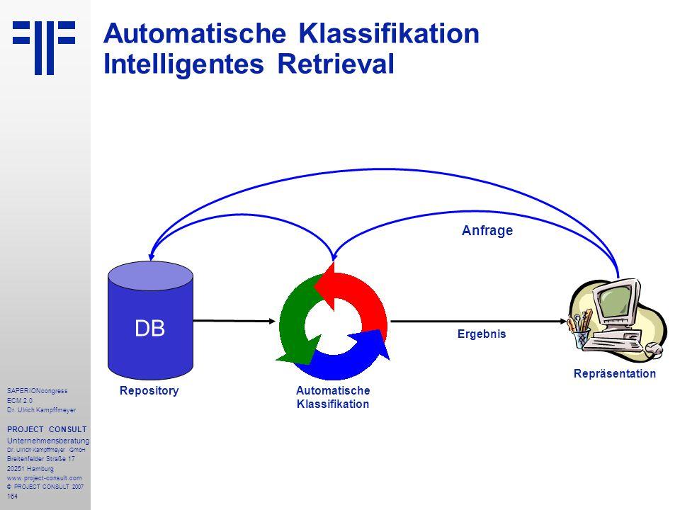 164 SAPERIONcongress ECM 2.0 Dr.Ulrich Kampffmeyer PROJECT CONSULT Unternehmensberatung Dr.