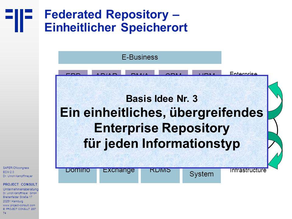 74 SAPERIONcongress ECM 2.0 Dr.Ulrich Kampffmeyer PROJECT CONSULT Unternehmensberatung Dr.
