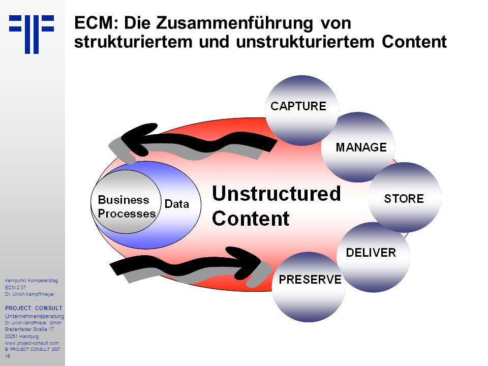 16 Kernpunkt Kompetenztag ECM 2.0. Dr. Ulrich Kampffmeyer PROJECT CONSULT Unternehmensberatung Dr.