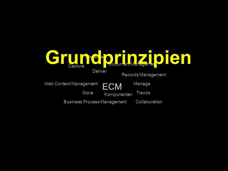 19 Kernpunkt Kompetenztag ECM 2.0. Dr. Ulrich Kampffmeyer PROJECT CONSULT Unternehmensberatung Dr.