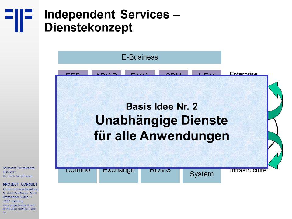 22 Kernpunkt Kompetenztag ECM 2.0. Dr. Ulrich Kampffmeyer PROJECT CONSULT Unternehmensberatung Dr.