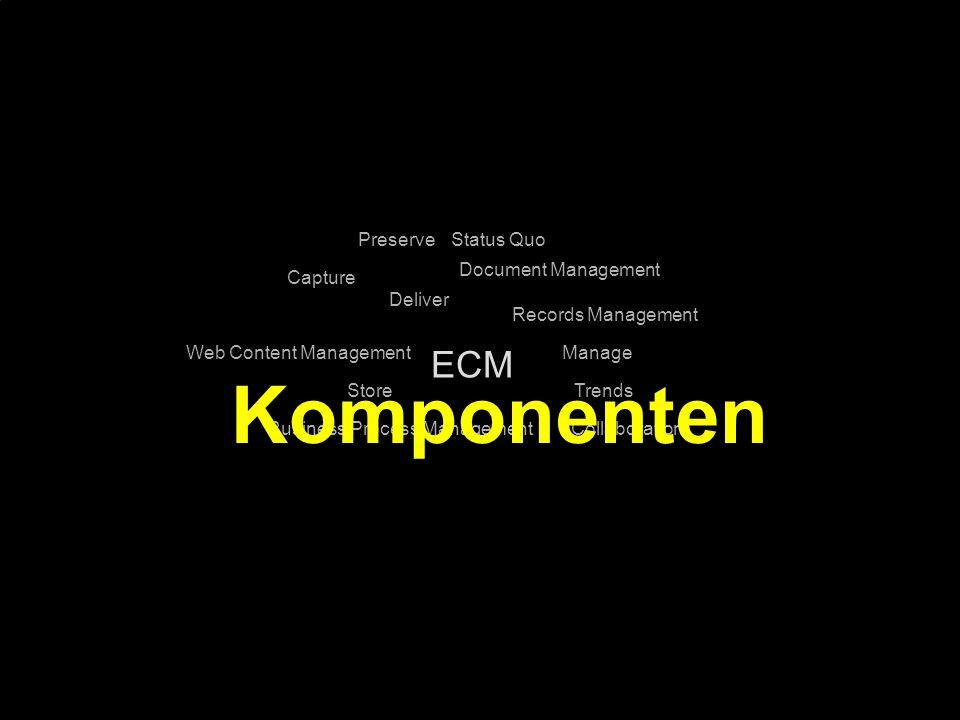 24 Kernpunkt Kompetenztag ECM 2.0. Dr. Ulrich Kampffmeyer PROJECT CONSULT Unternehmensberatung Dr.