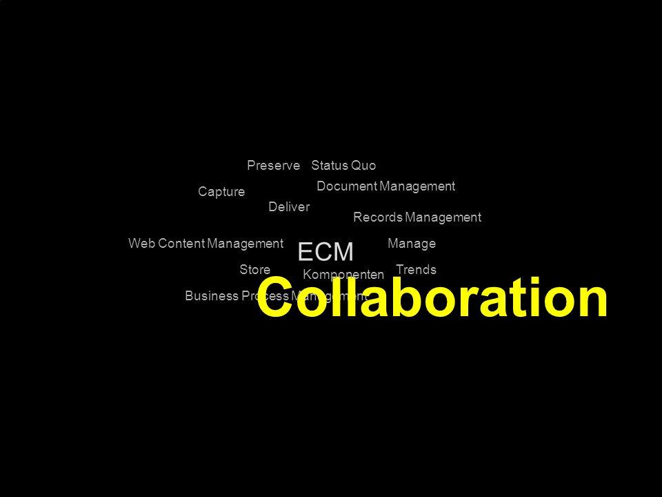 31 Kernpunkt Kompetenztag ECM 2.0. Dr. Ulrich Kampffmeyer PROJECT CONSULT Unternehmensberatung Dr.