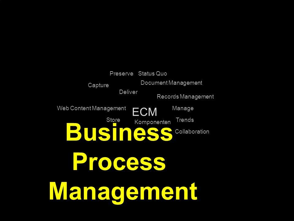 37 Kernpunkt Kompetenztag ECM 2.0. Dr. Ulrich Kampffmeyer PROJECT CONSULT Unternehmensberatung Dr.